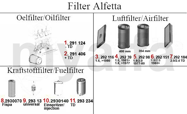 alfa romeo alfetta oil filter  air filter  u0026 fuel filter